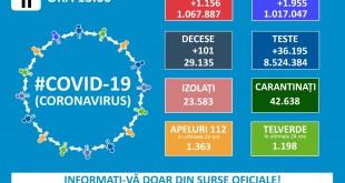 37 de pozitivi, trei decese şi 857 vaccinări